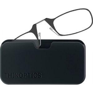 ThinOptics - Headline